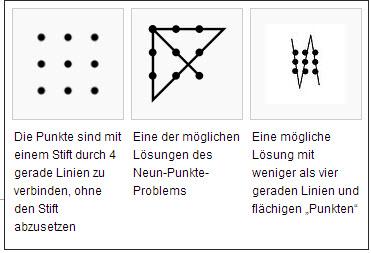 neunpunkteproblem r228tsel nlp nlp deutschland k246ln